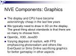 nve components graphics