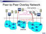 peer to peer overlay network35