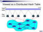 viewed as a distributed hash table