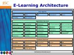 e learning architecture