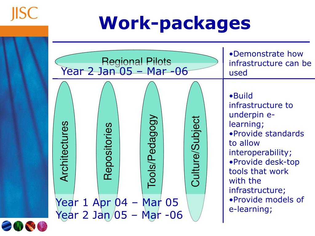 Work-packages