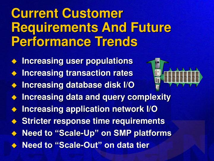Current customer requirements and future performance trends