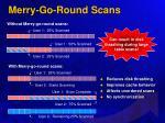 merry go round scans