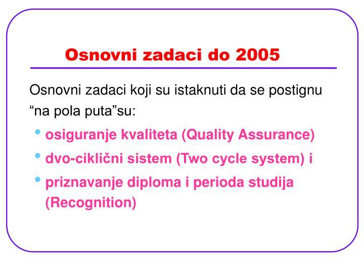 Osnovni zadaci do 2005