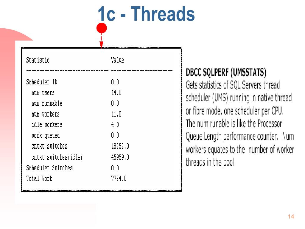1c - Threads