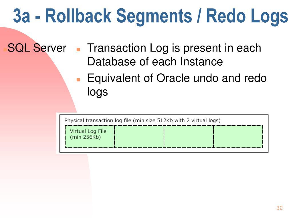3a - Rollback Segments / Redo Logs