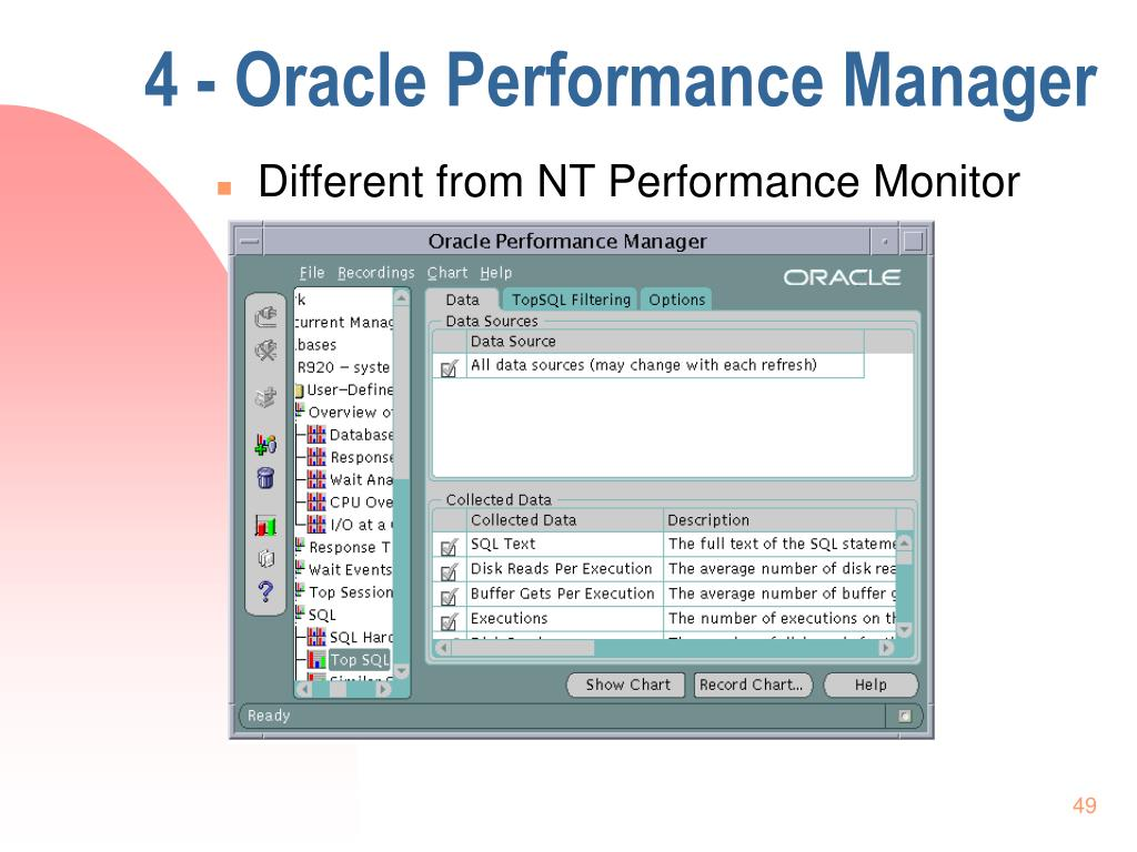 4 - Oracle Performance Manager