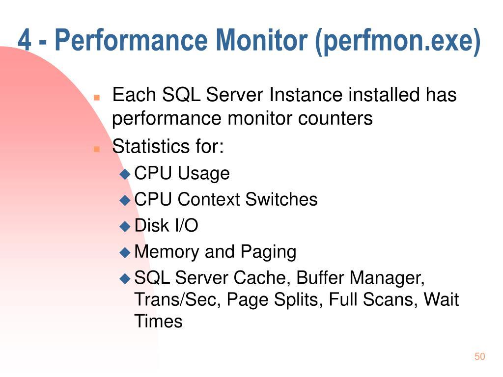 4 - Performance Monitor (perfmon.exe)