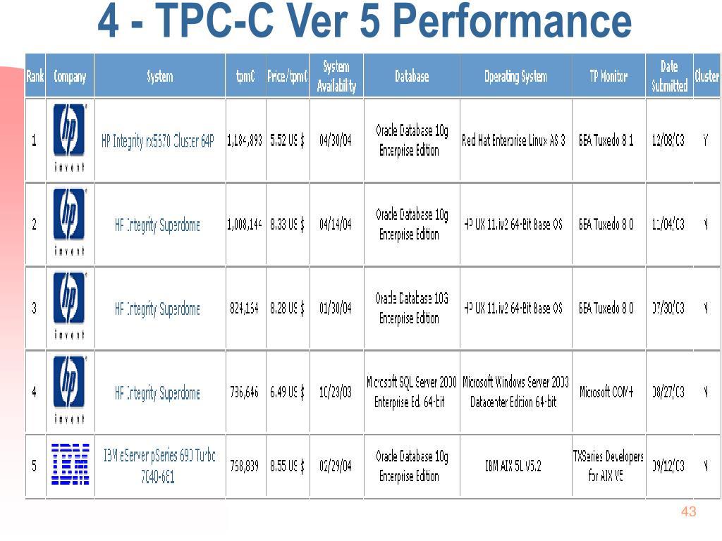 4 - TPC-C Ver 5 Performance