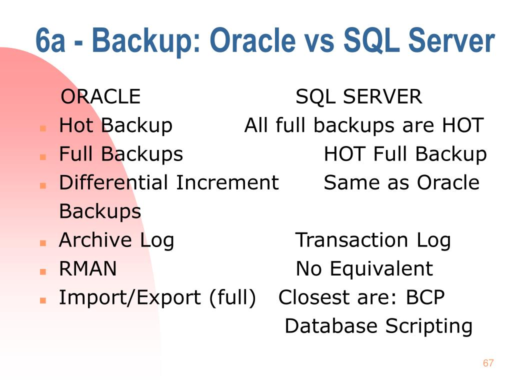 6a - Backup: Oracle vs SQL Server