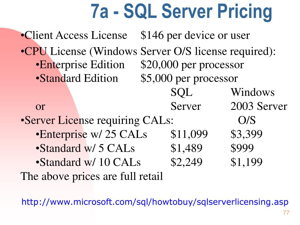 7a - SQL Server Pricing
