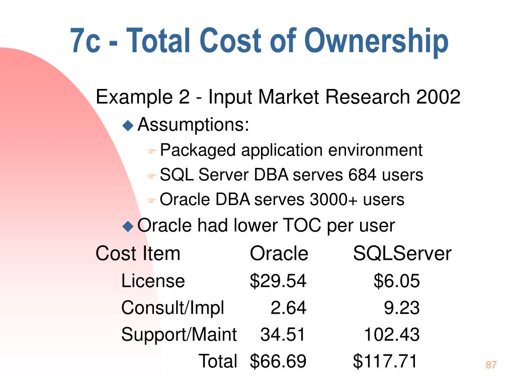 7c - Total Cost of Ownership
