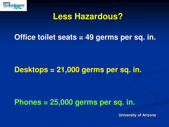 Less Hazardous?