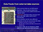 data feeds from external data sources