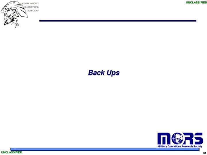 Back Ups