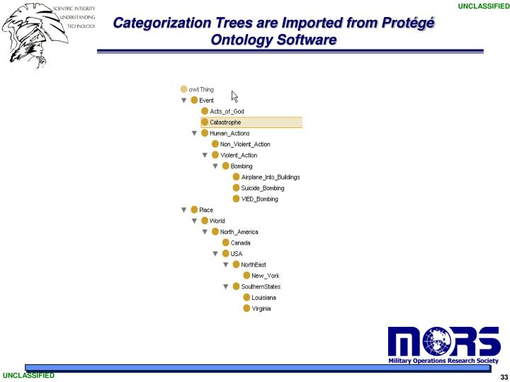 Categorization Trees are Imported from Protégé Ontology Software