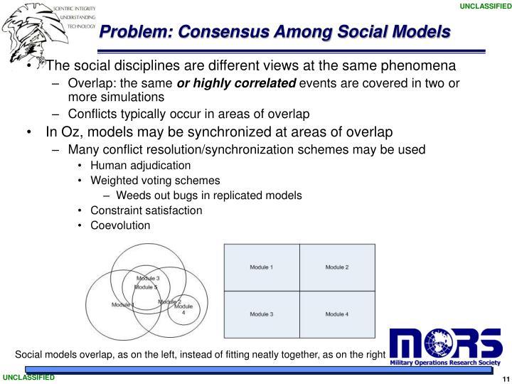 Problem: Consensus Among Social Models