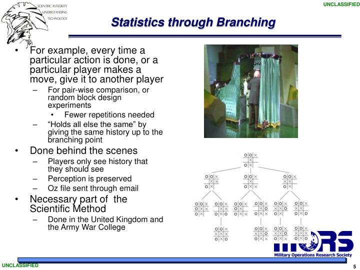 Statistics through Branching