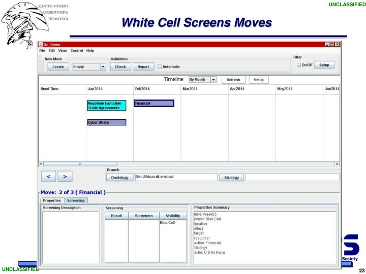 White Cell Screens Moves