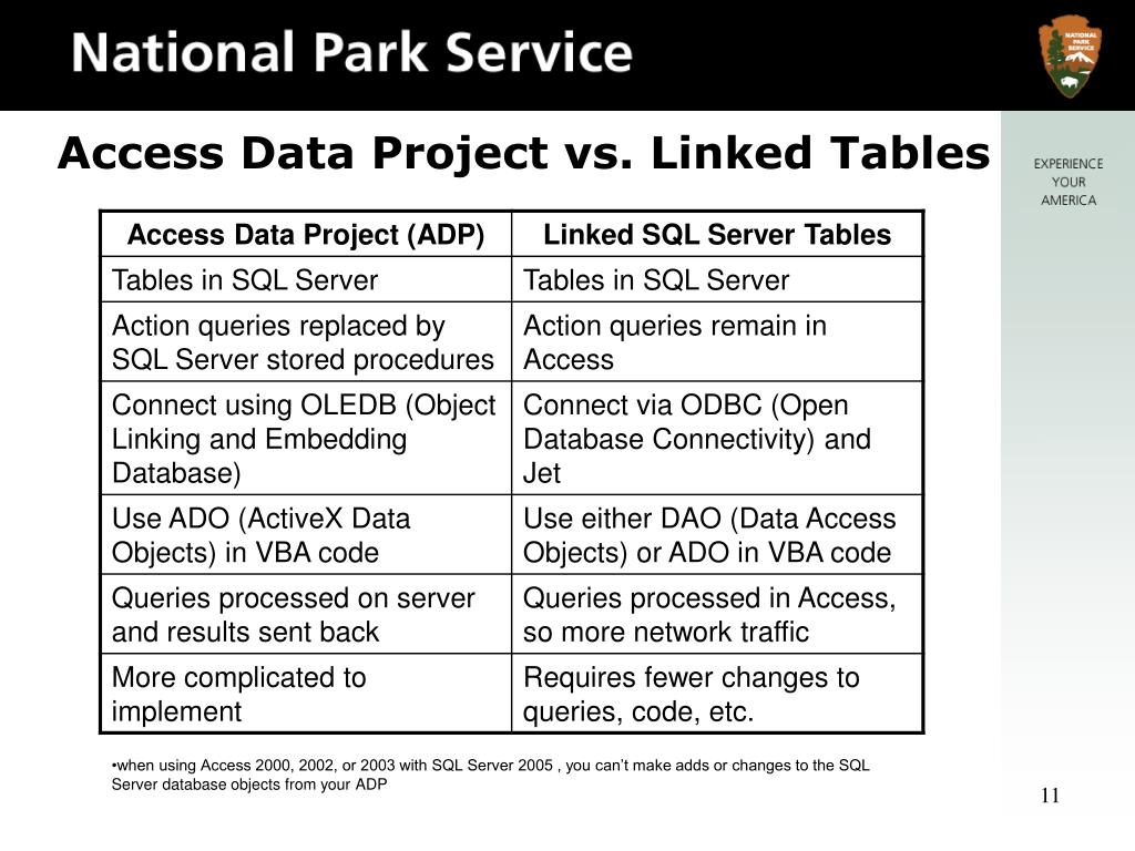 Access Data Project vs. Linked Tables