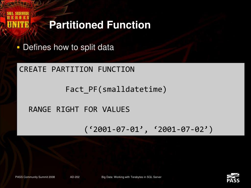 Partitioned Function