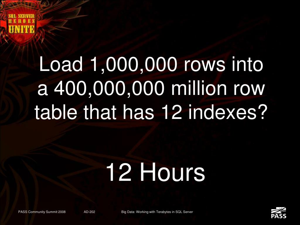Load 1,000,000 rows into a 400,000,000 million row table that has 12 indexes?