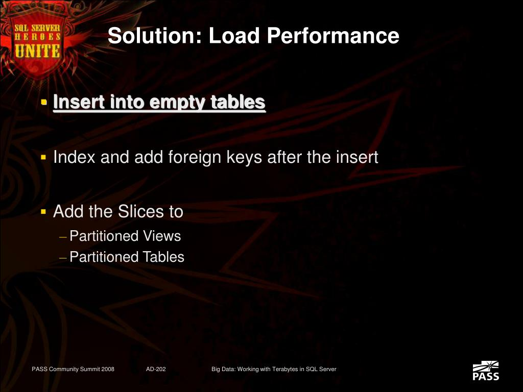 Solution: Load Performance