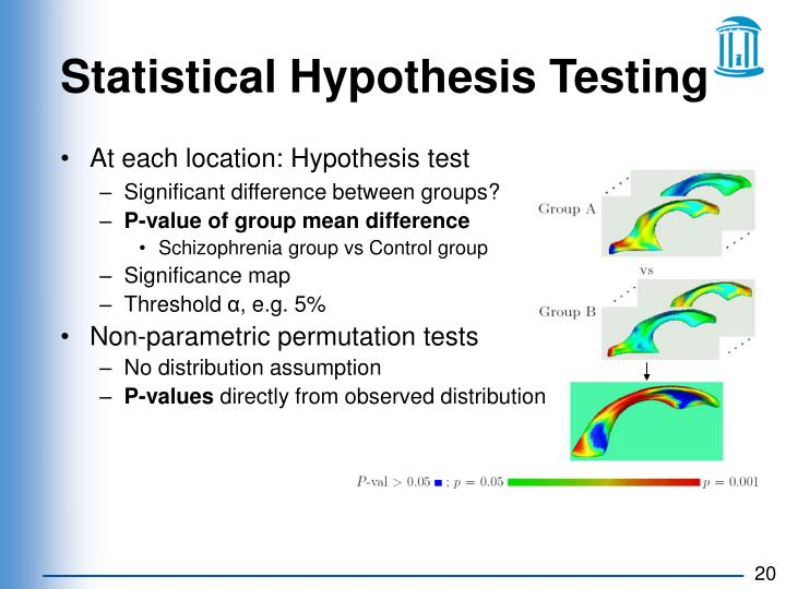statistics and hypothesis testing powerpoint presentation Precondition for successful course completion: basic knowledge of ms excel  marketing – hypothesis testing, chi-square tests, nonparametric statistics.