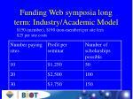 funding web symposia long term industry academic model