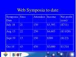 web symposia to date