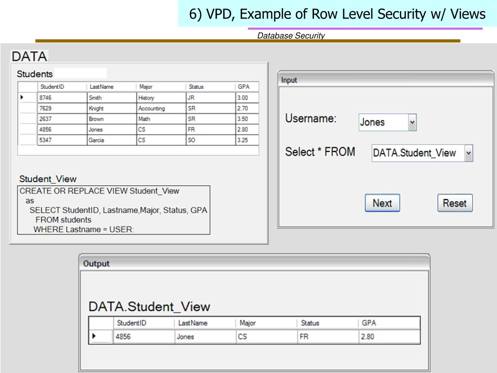 6) VPD, Example of Row Level Security w/ Views