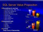 sql server value proposition17