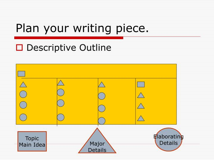 Plan your writing piece.