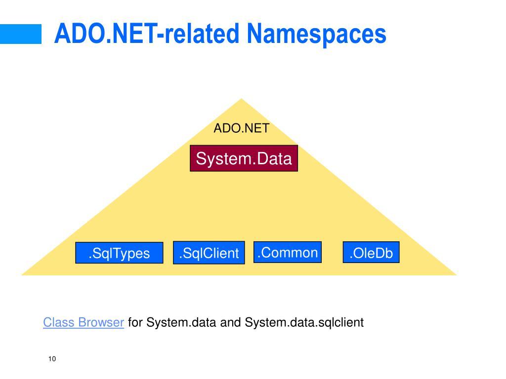 ADO.NET-related Namespaces