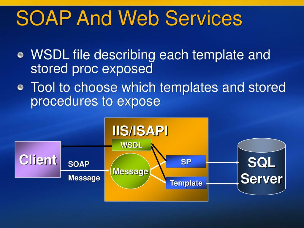 SOAP And Web Services
