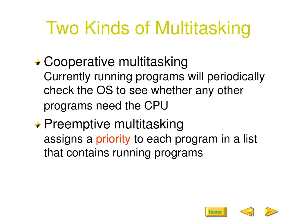 Two Kinds of Multitasking