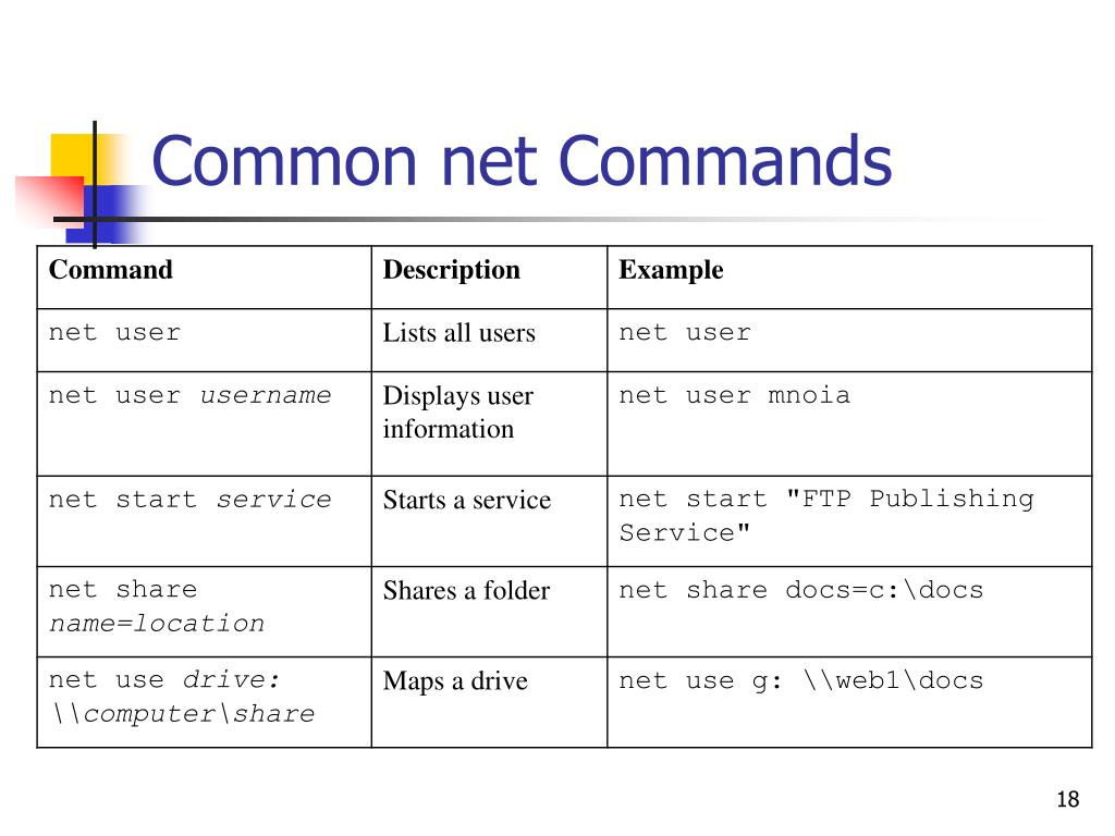 Common net Commands