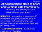 all organizations need to share and communicate information