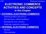 electronic commerce activities and concepts in this chapter