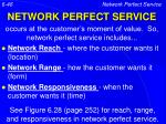 network perfect service
