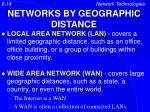 networks by geographic distance