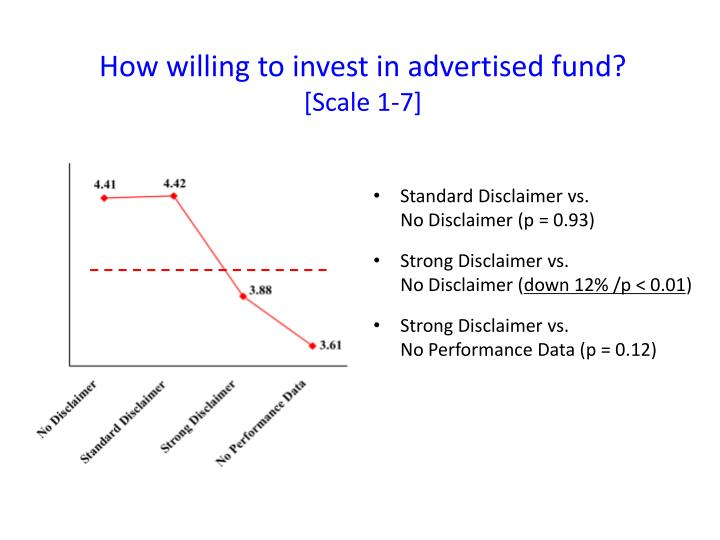 How willing to invest in advertised fund?