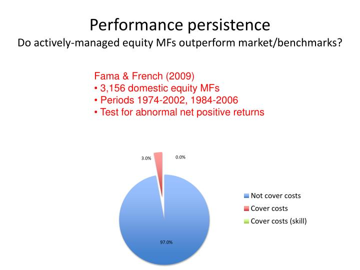Performance persistence