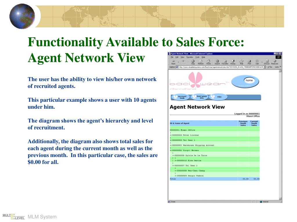 Functionality Available to Sales Force: Agent Network View