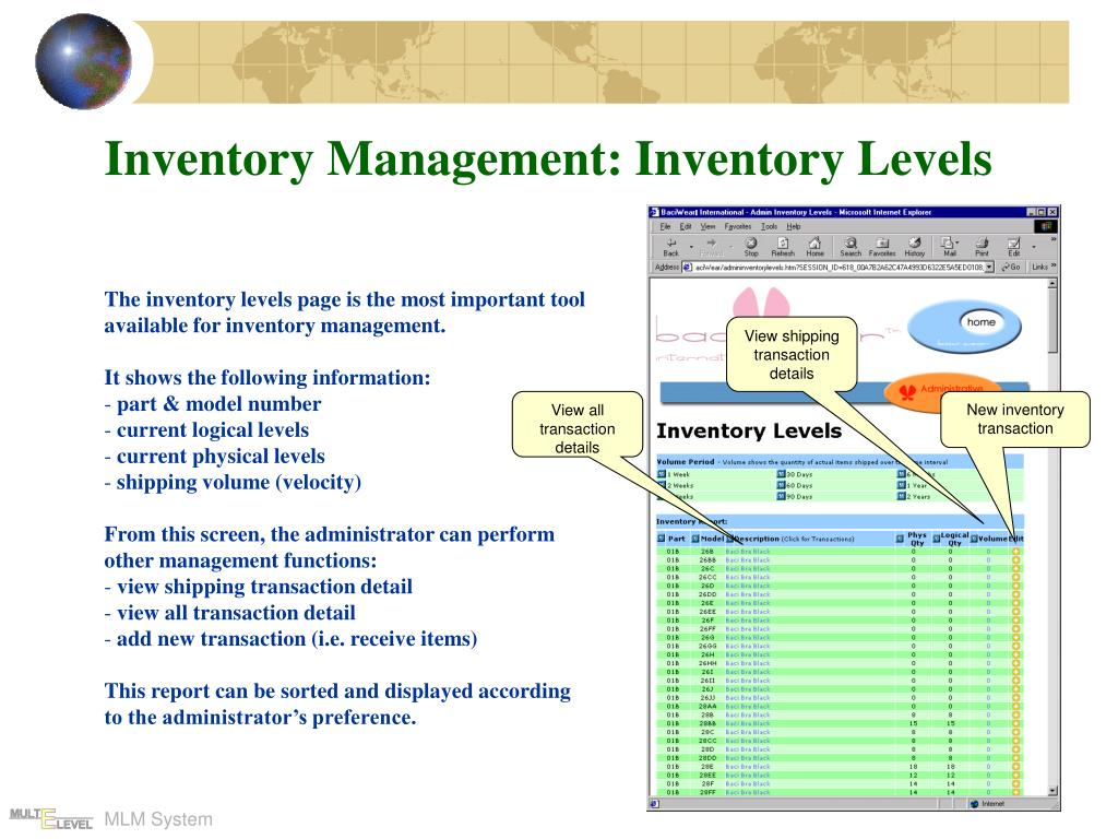 Inventory Management: Inventory Levels