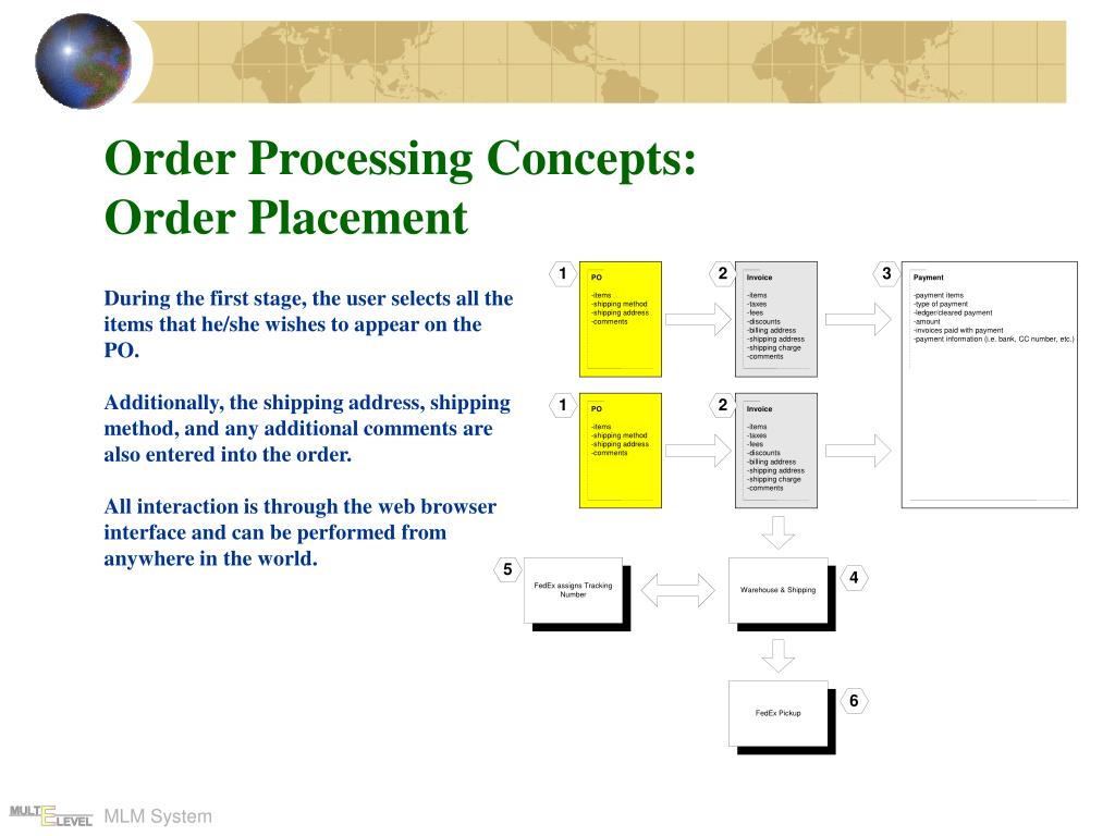 Order Processing Concepts: