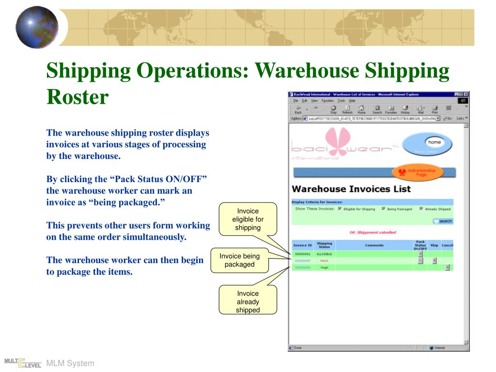 Shipping Operations: Warehouse Shipping Roster