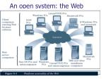 an open system the web