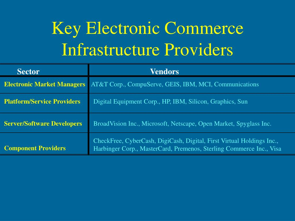 Key Electronic Commerce Infrastructure Providers