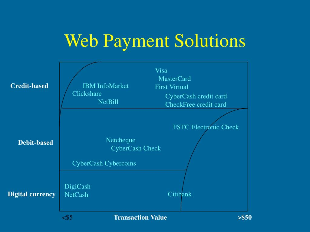 Web Payment Solutions